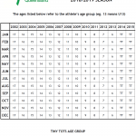 Registration Age Table
